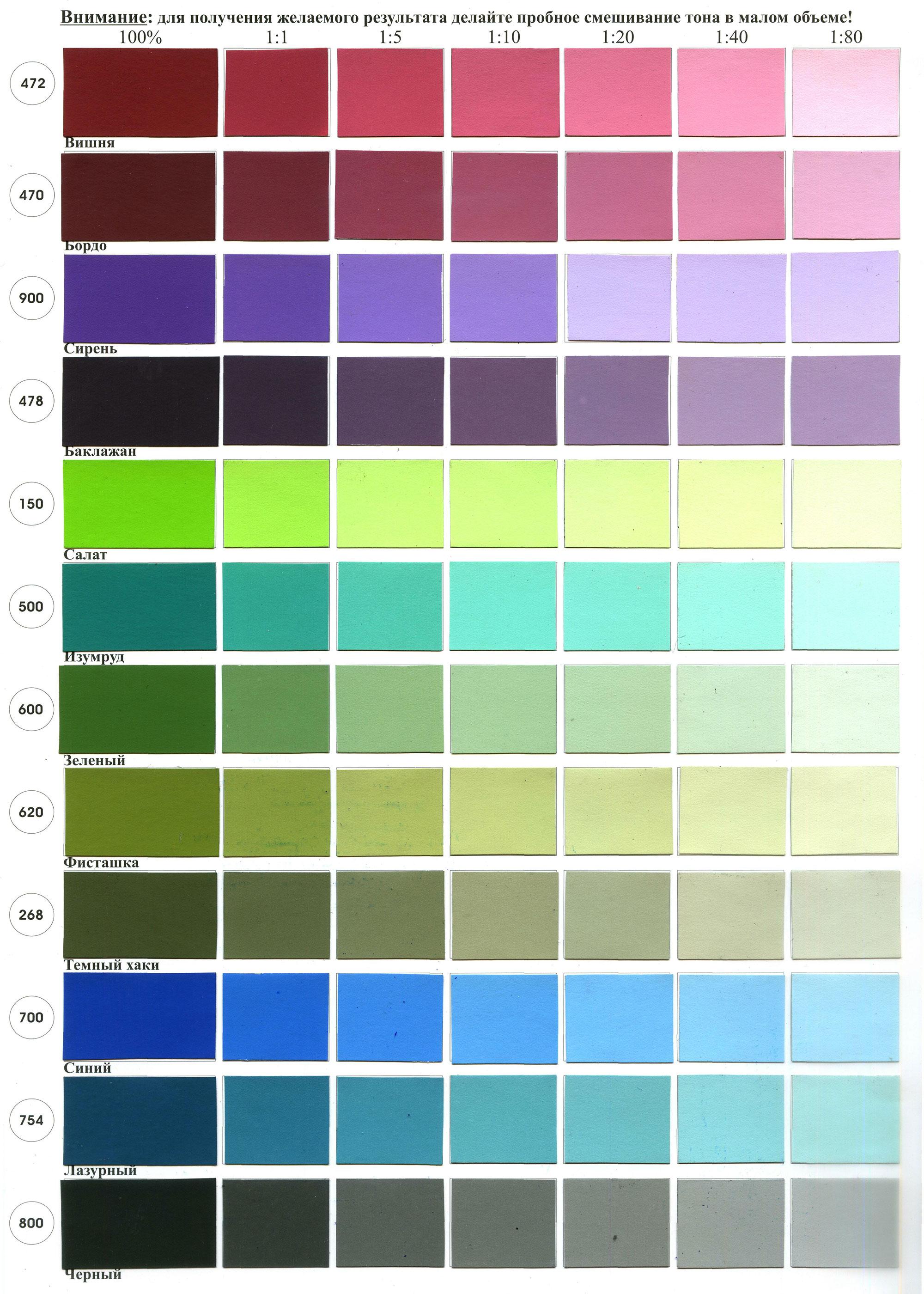 Как сделать краску из колера