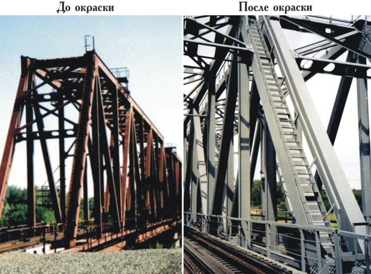 Мост. Палитра Руси